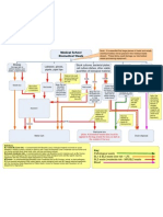 Bio Medical Waste Chart Medical