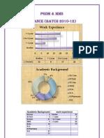 Finance (10-12)