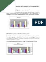 Encuesta de Diagnostico Proyecto Comenius (1)
