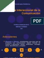 Clase n2 Comunicacin(2007)
