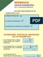 Clase 7 Est Imac Ion Para Metros