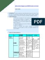Modal Verbs Chart