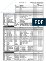 Windows Assembly Intel Code Table