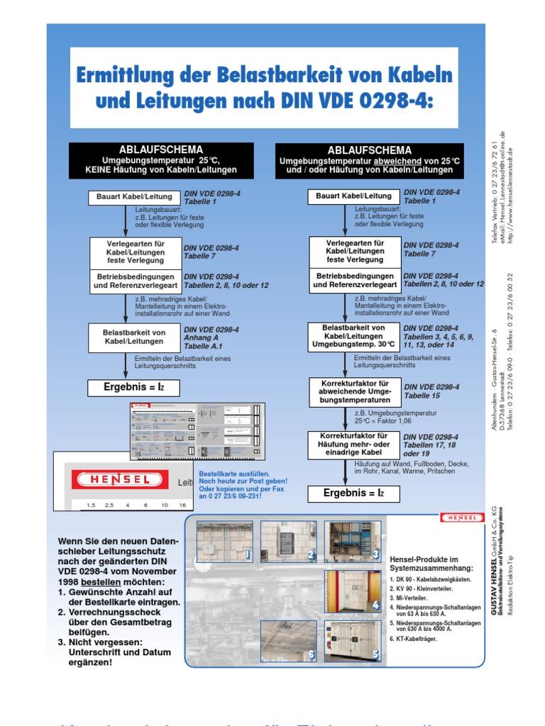 Großartig Niederspannungs Lichtschaltplan Fotos - Die Besten ...