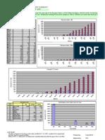 PO Monitoring Sheet Ver 2 Upto 31-03-08