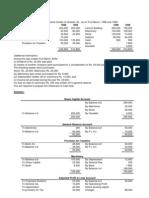 Cash Flow Statement Problem