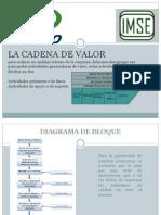 Cadena de Valor IMSE