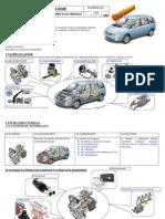 Les Differents Systemes d'Un Vehicule Prof