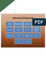 Hormonal Exercise