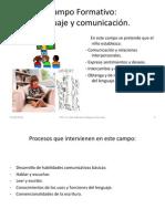 campofomartivolenguajeycomunicacinreformapreescolar2004-100312192425-phpapp01