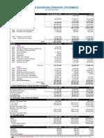 Laporan Keuangan Koperasi Siswa Smandaka - 1 Januari s.d. 31 Desember 2010 (1 Tahun)