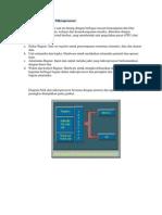 Organisasi Dari Intel 8085 Mikroprosesor
