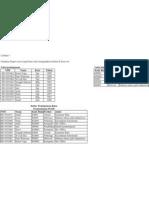 Latihan Excel 5