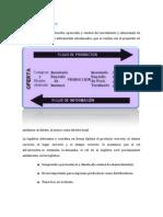 Organización para la administración de compras y materiales