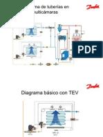 02_Caracteristicas_Secciones_TEV_