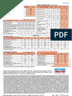 737-11 Tikona Bill Free Plan Leaflet_v2