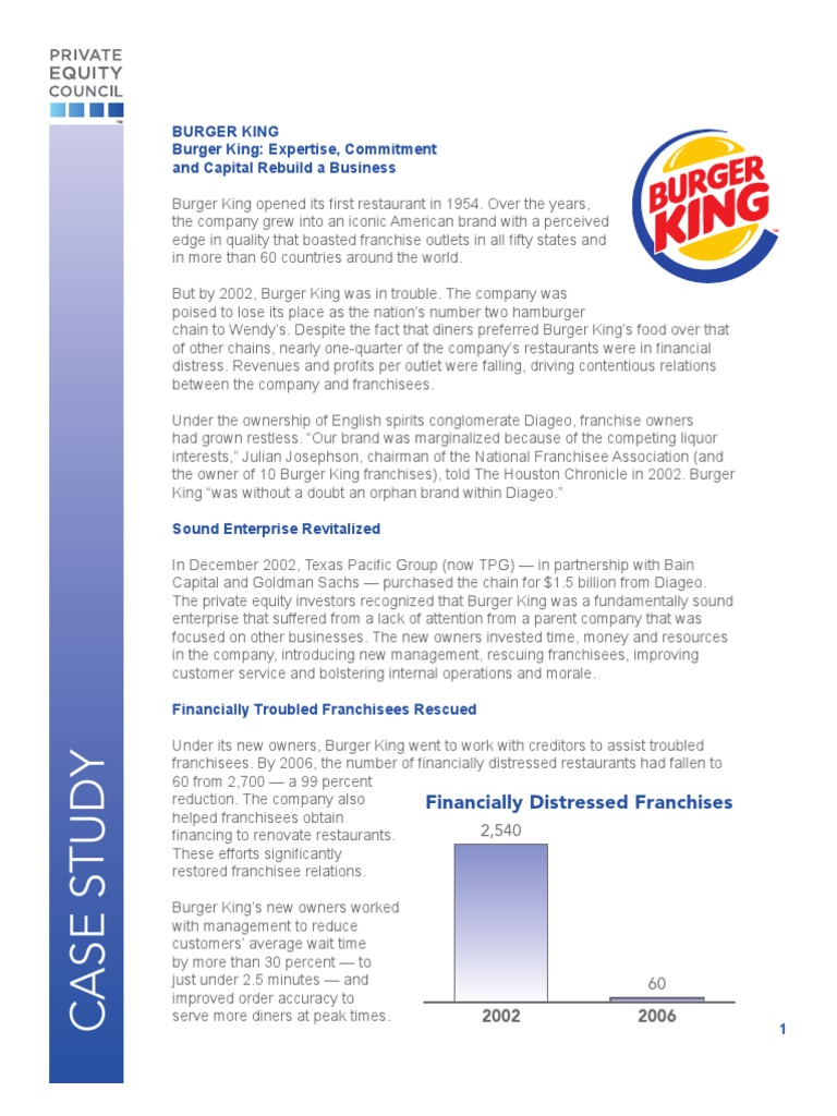 Burger King Case Study Final Oct3107 Franchising Investing