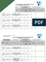 DBKMS Work Experience Roles Sheet Wk 3