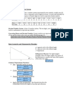 Math Functions Cheat Sheet