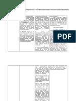 Cuadro Comparativo de Clase Acciones y Controversia[1]