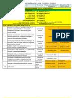 Situatie Contracte Axa 2 La 15-10-10