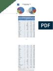 WFDSA Global Statistical Report Released November 2011