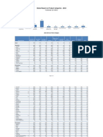 WFDSA Worldwide Product Categories Report Released Novemeber 2011