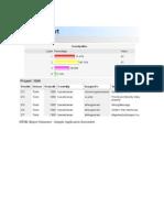 Sample HTML Report