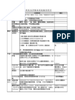 護理系身評腹部系統檢查程序95