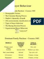 Types of Buyer