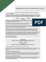 FM Unit 4 Communication