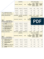 WVUSD Full Budget 2010