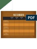 Quizzard Scores