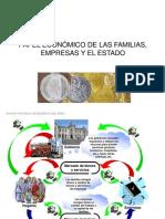 Economico Del Estado