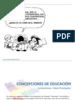 Concepciones de Educación Conductismo