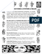 Social Structures and Systems of Belief - Butcher