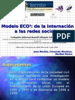 Modelo ECO2 de la internación a las redes sociales