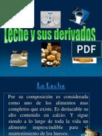 Copia de Leche y Sus Derivados Diapositivas