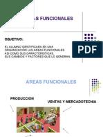 Presentacion Areas Funcionales