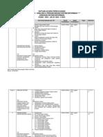 SAP Analisis Perancangan SI