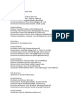 Lista de Candidatos FEDEP UDP 2012