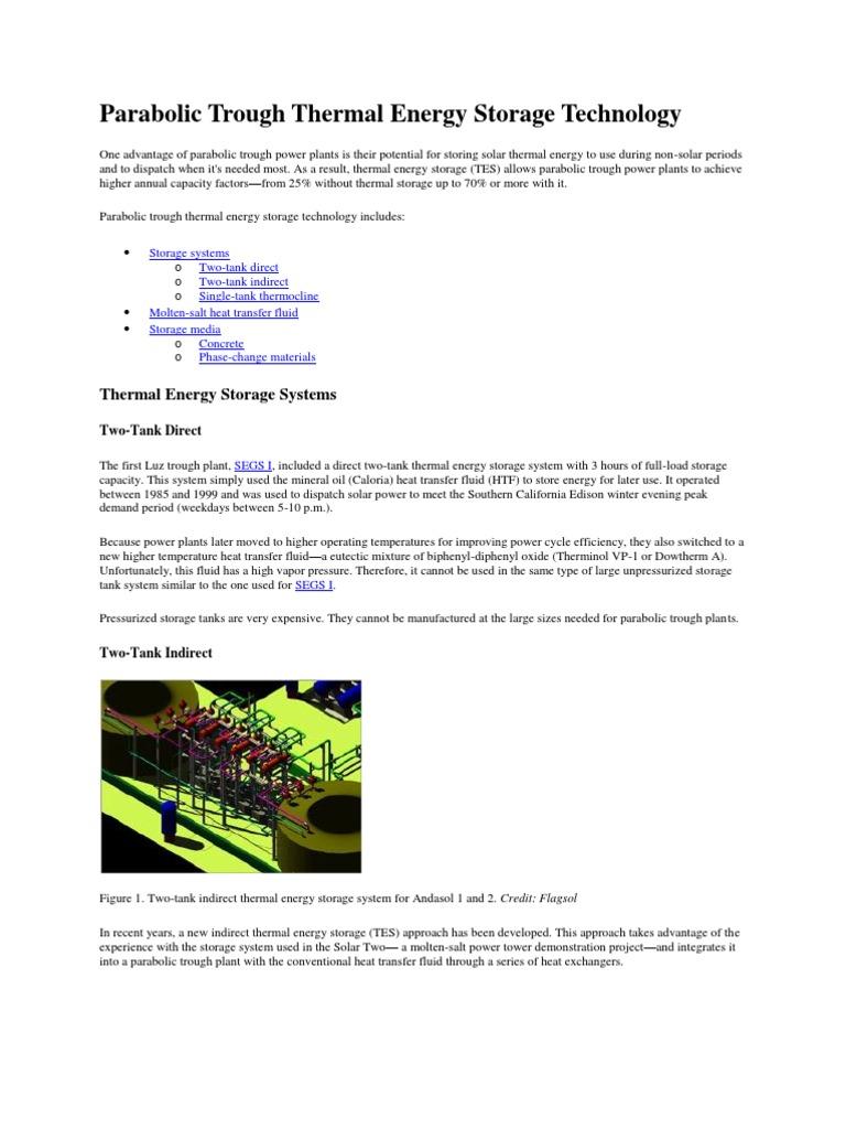 Types of Thermal Energy Storage | Energy Storage | Solar Power
