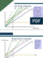 BE Analysis