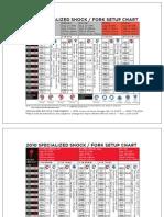 010 Shock Fork Setup Chart 8-5x11 r5