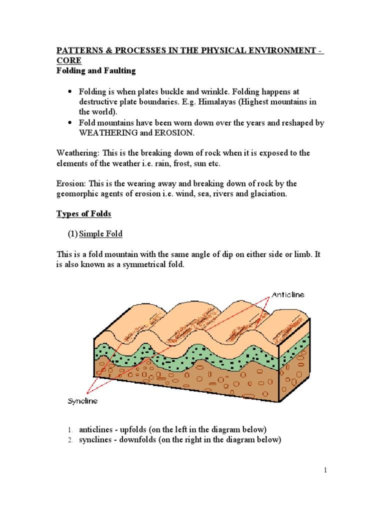 Fault block mountains primary homework help