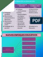 2. NUEVOS ENFOQUES EDUCATIVOS