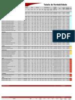 tabelaRentabilidade01Servlet
