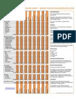 3D Sex Game Comparison Chart