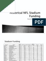 NFL Stadium Finance Study, JMI Sports
