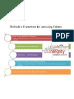 Values Hofstede's Framework for Assessing Cultures 1
